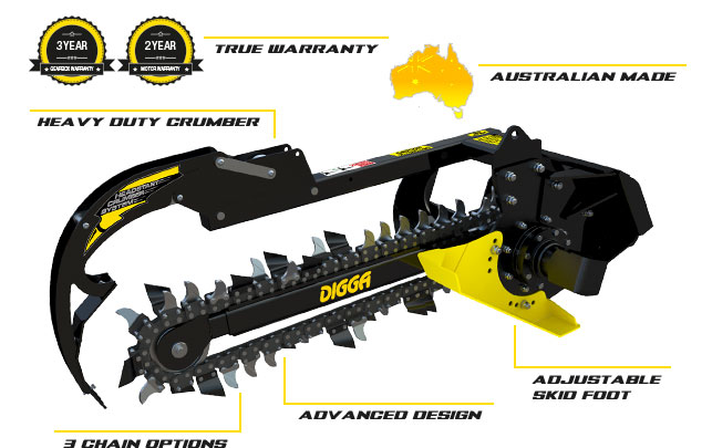 Mini Bigfoot Trencher - Digga Australia