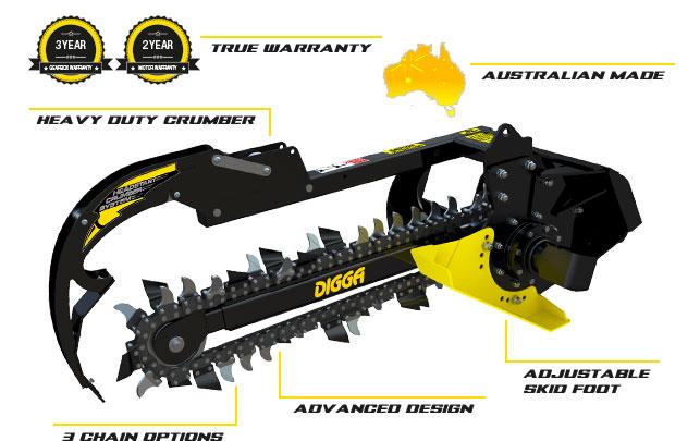 Mini Bigfoot Trencher For Mini Machines Mini Excavators