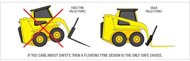Digga's floating tyne pallet fork design.